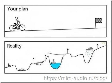 план ничто, планирование - всё!