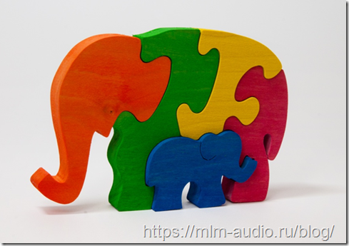 как нарезать слона на кусочки